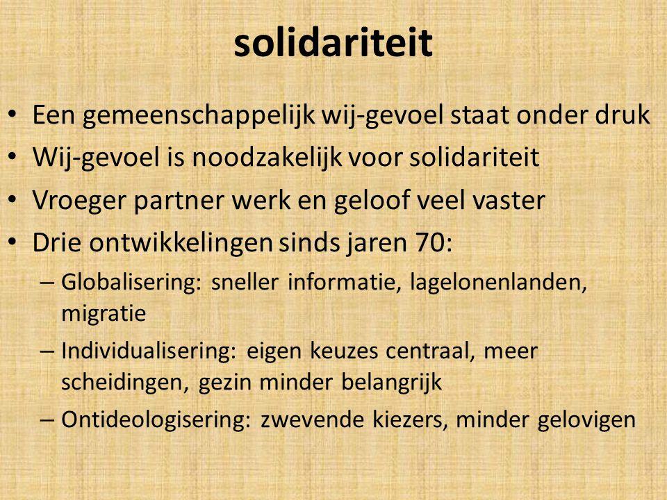 solidariteit Een gemeenschappelijk wij-gevoel staat onder druk