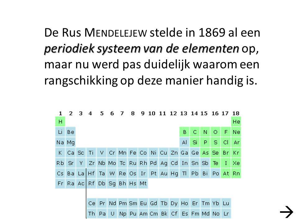 De Rus Mendelejew stelde in 1869 al een periodiek systeem van de elementen op, maar nu werd pas duidelijk waarom een rangschikking op deze manier handig is.