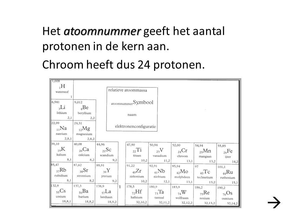  Het atoomnummer geeft het aantal protonen in de kern aan.