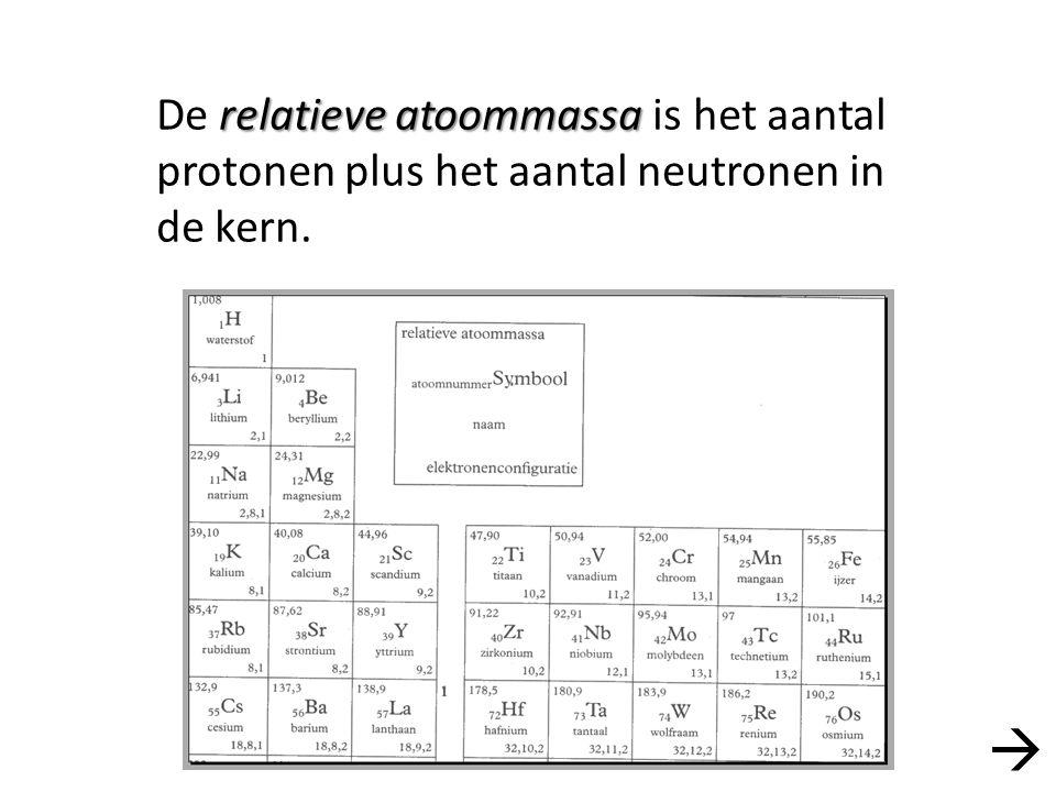 De relatieve atoommassa is het aantal protonen plus het aantal neutronen in de kern.