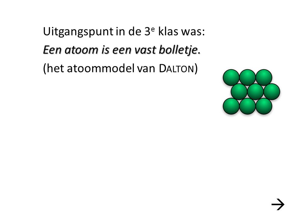  Uitgangspunt in de 3e klas was: Een atoom is een vast bolletje.