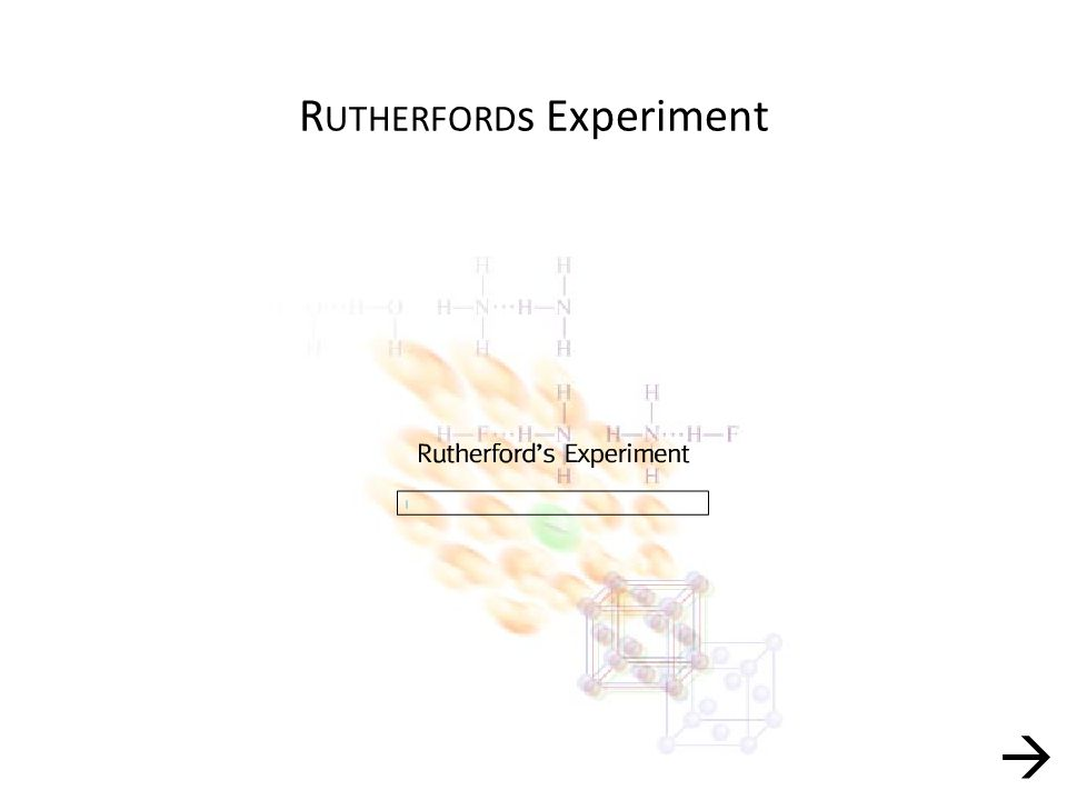 Rutherfords Experiment