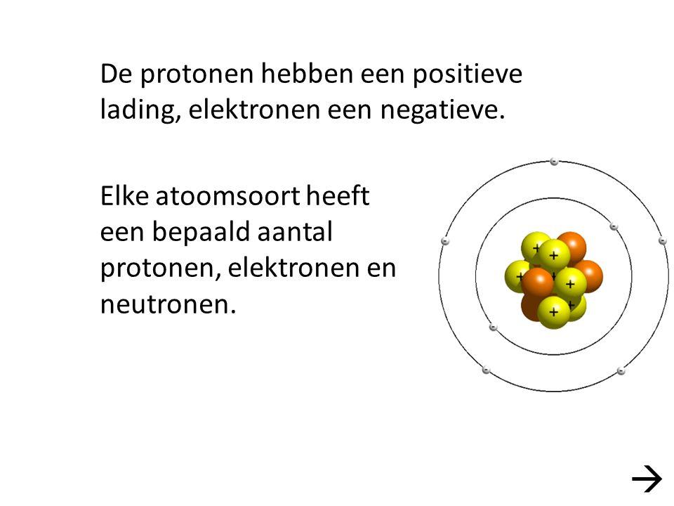  De protonen hebben een positieve lading, elektronen een negatieve.