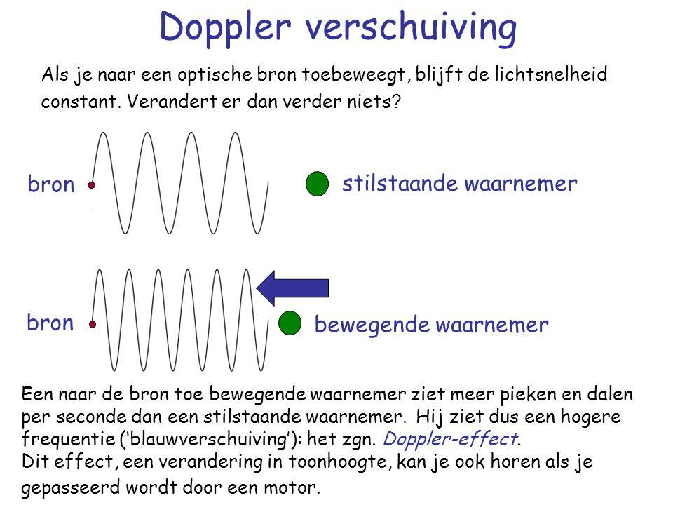Doppler verschuiving bron stilstaande waarnemer bron