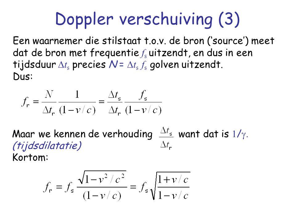 Doppler verschuiving (3)