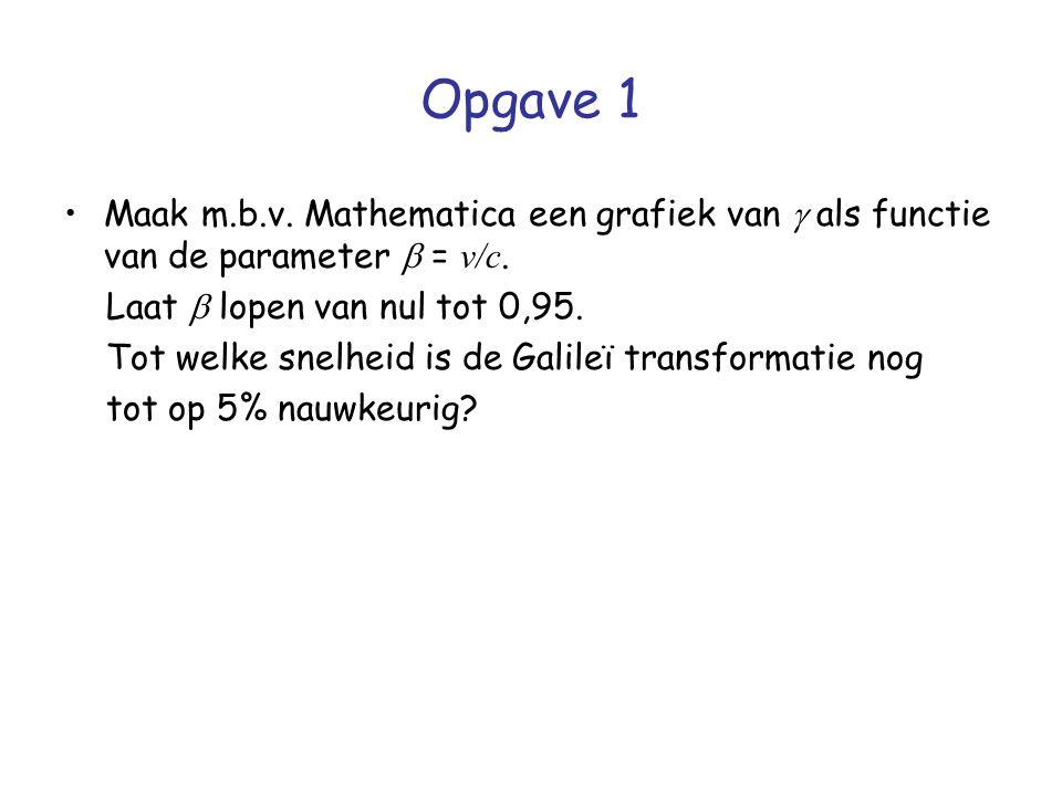 Opgave 1 Maak m.b.v. Mathematica een grafiek van g als functie van de parameter b = v/c. Laat b lopen van nul tot 0,95.