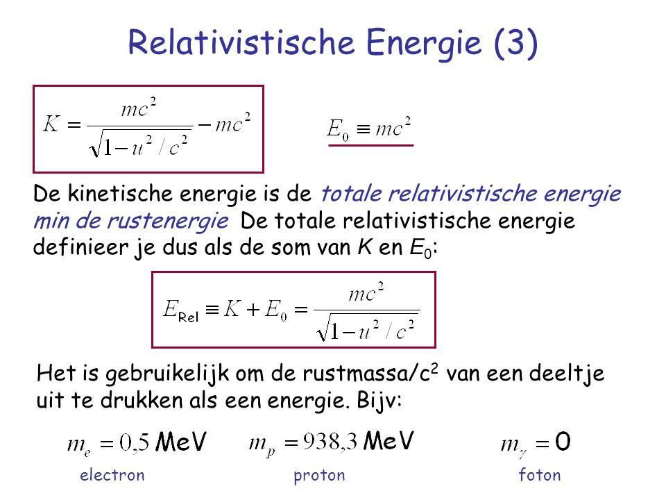 Relativistische Energie (3)