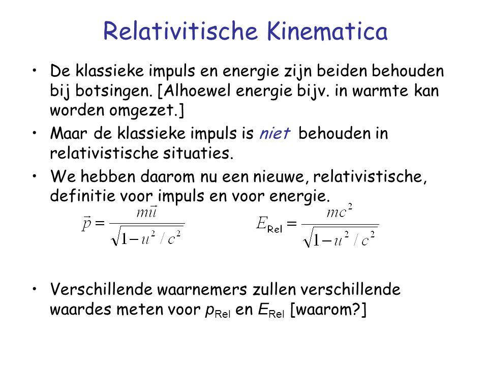 Relativitische Kinematica