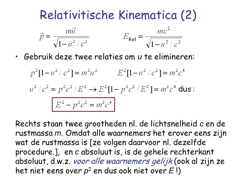 Relativitische Kinematica (2)