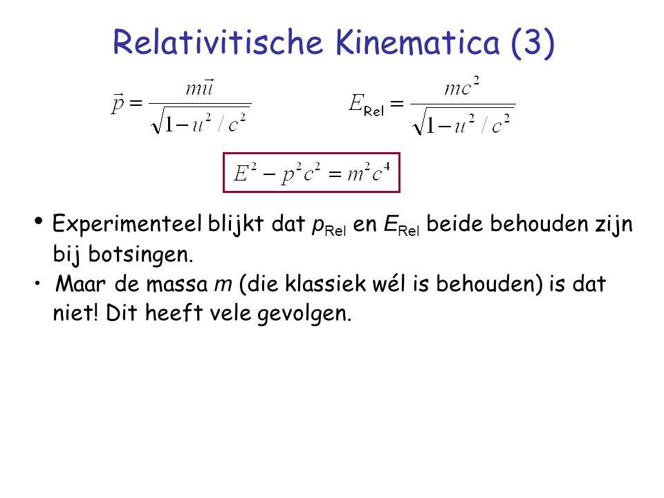 Relativitische Kinematica (3)