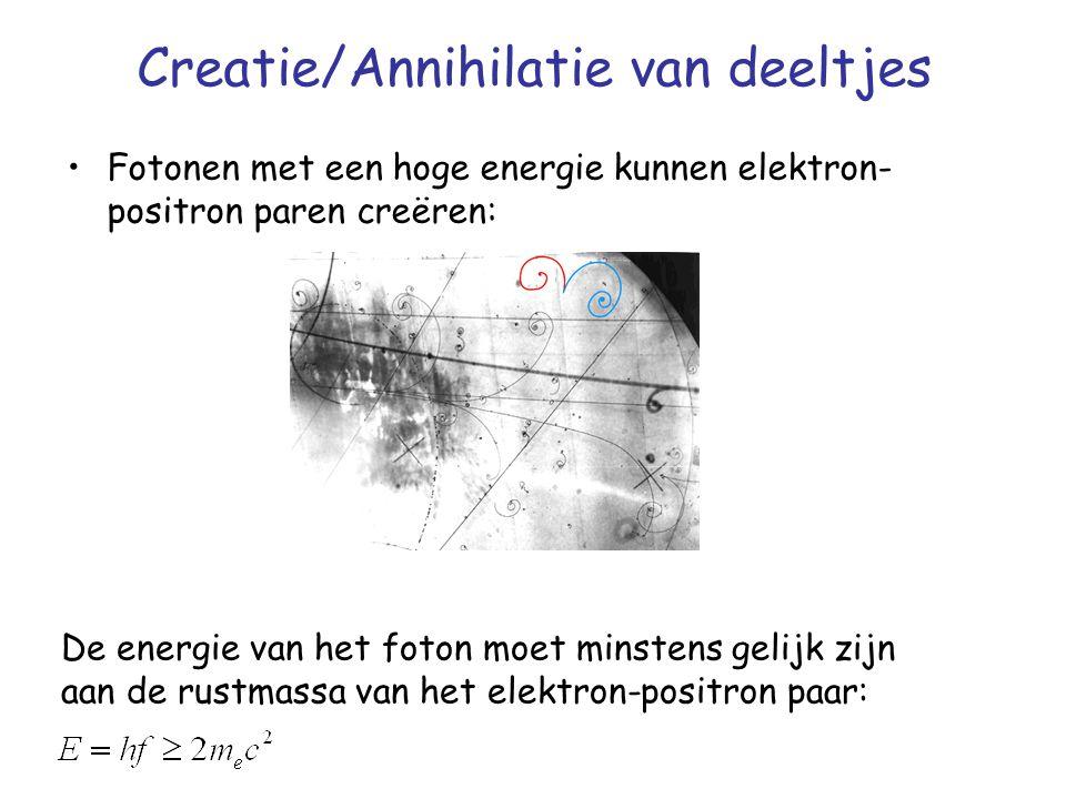 Creatie/Annihilatie van deeltjes