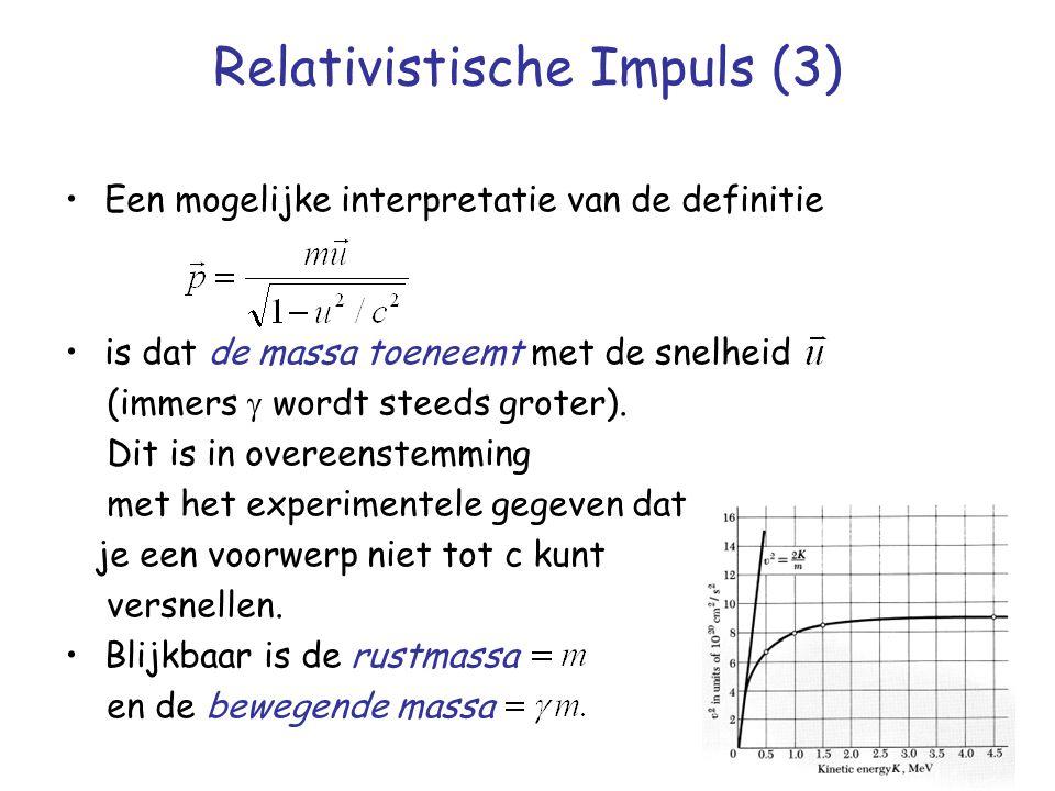 Relativistische Impuls (3)