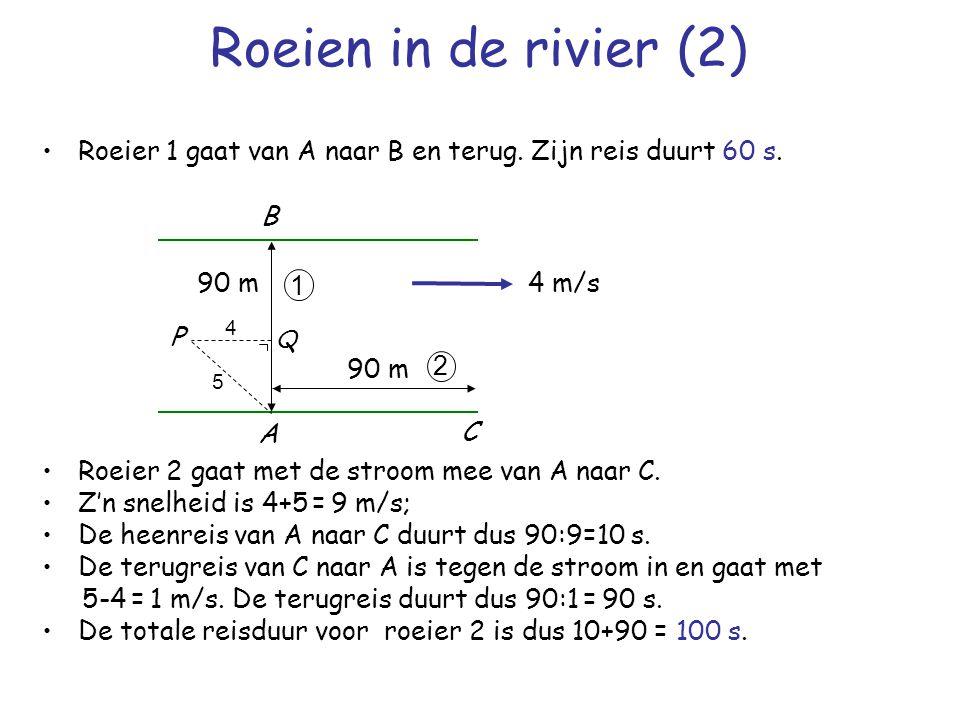 Roeien in de rivier (2) Roeier 1 gaat van A naar B en terug. Zijn reis duurt 60 s. Roeier 2 gaat met de stroom mee van A naar C.