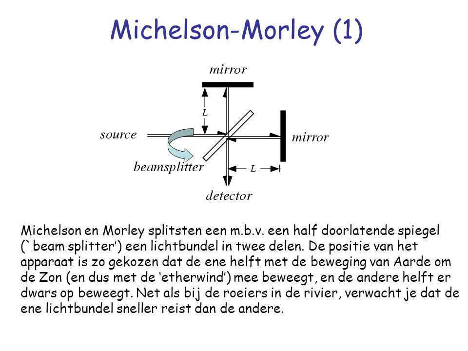 Michelson-Morley (1) Michelson en Morley splitsten een m.b.v. een half doorlatende spiegel.