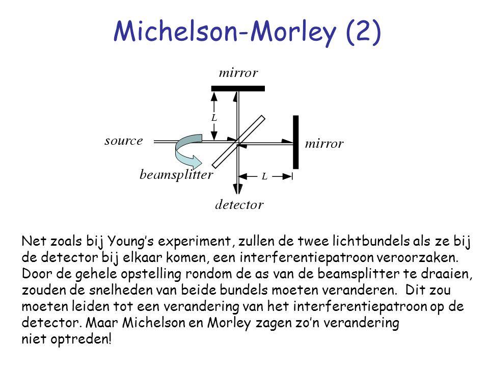 Michelson-Morley (2) Net zoals bij Young's experiment, zullen de twee lichtbundels als ze bij.