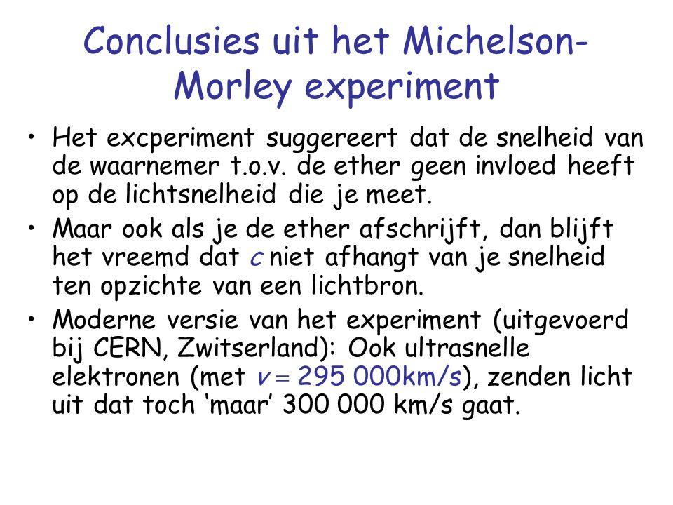 Conclusies uit het Michelson-Morley experiment