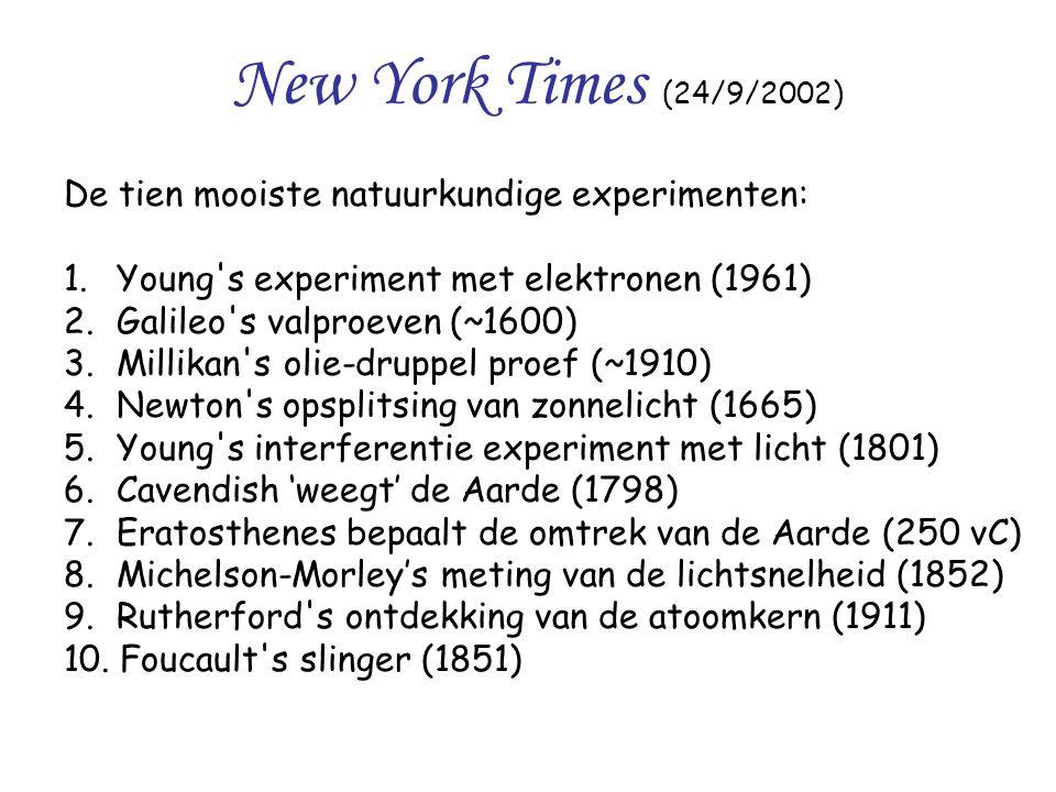 New York Times (24/9/2002) De tien mooiste natuurkundige experimenten: