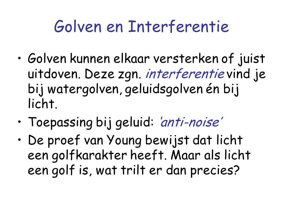 Golven en Interferentie