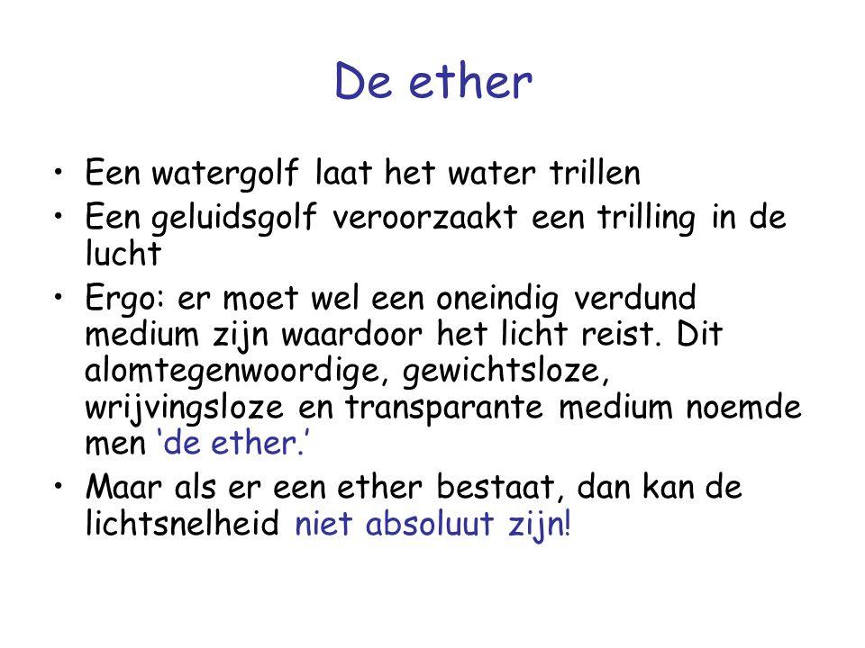 De ether Een watergolf laat het water trillen