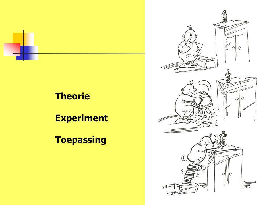 Theorie Experiment Toepassing