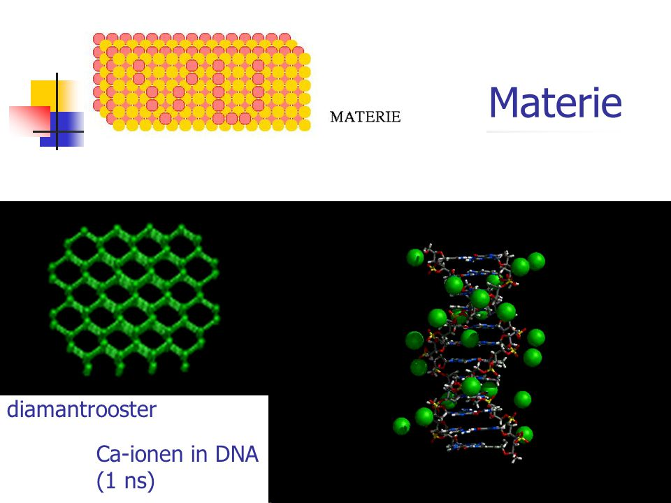 Materie diamantrooster Ca-ionen in DNA (1 ns)