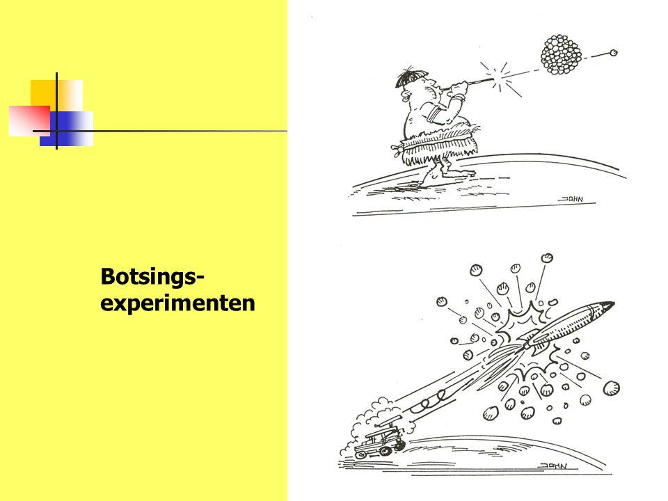 Botsings- experimenten
