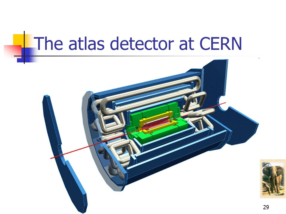 The atlas detector at CERN