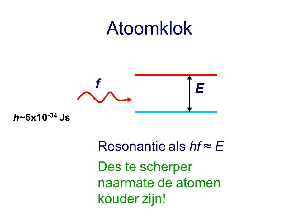 Atoomklok f E Resonantie als hf ≈ E Des te scherper naarmate de atomen
