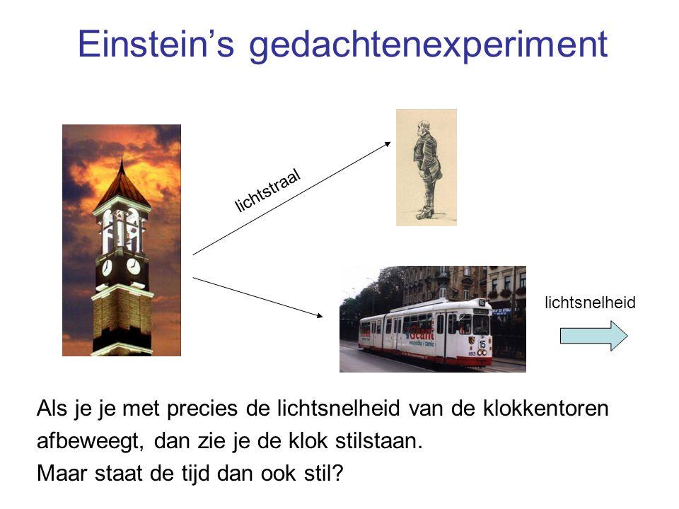 Einstein's gedachtenexperiment