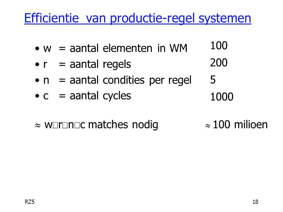 Efficientie van productie-regel systemen