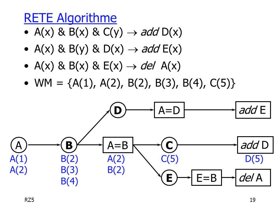 RETE Algorithme A(x) & B(x) & C(y) ® add D(x)