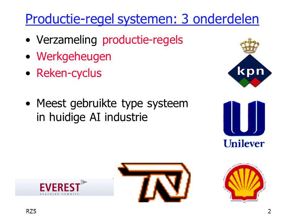 Productie-regel systemen: 3 onderdelen