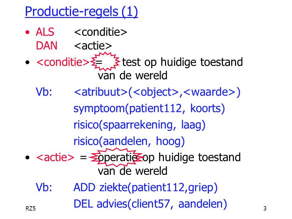 Productie-regels (1) ALS <conditie> DAN <actie>