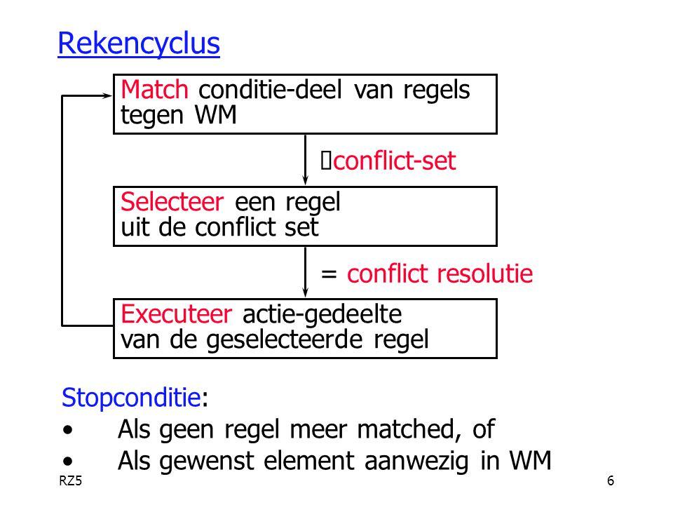 Rekencyclus Match conditie-deel van regels tegen WM ðconflict-set