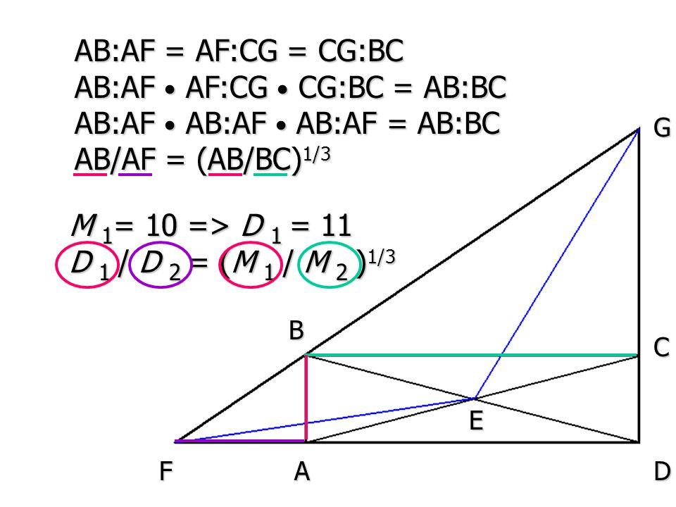 AB:AF • AF:CG • CG:BC = AB:BC AB:AF • AB:AF • AB:AF = AB:BC