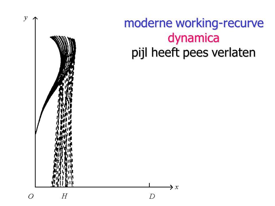 moderne working-recurve dynamica pijl heeft pees verlaten