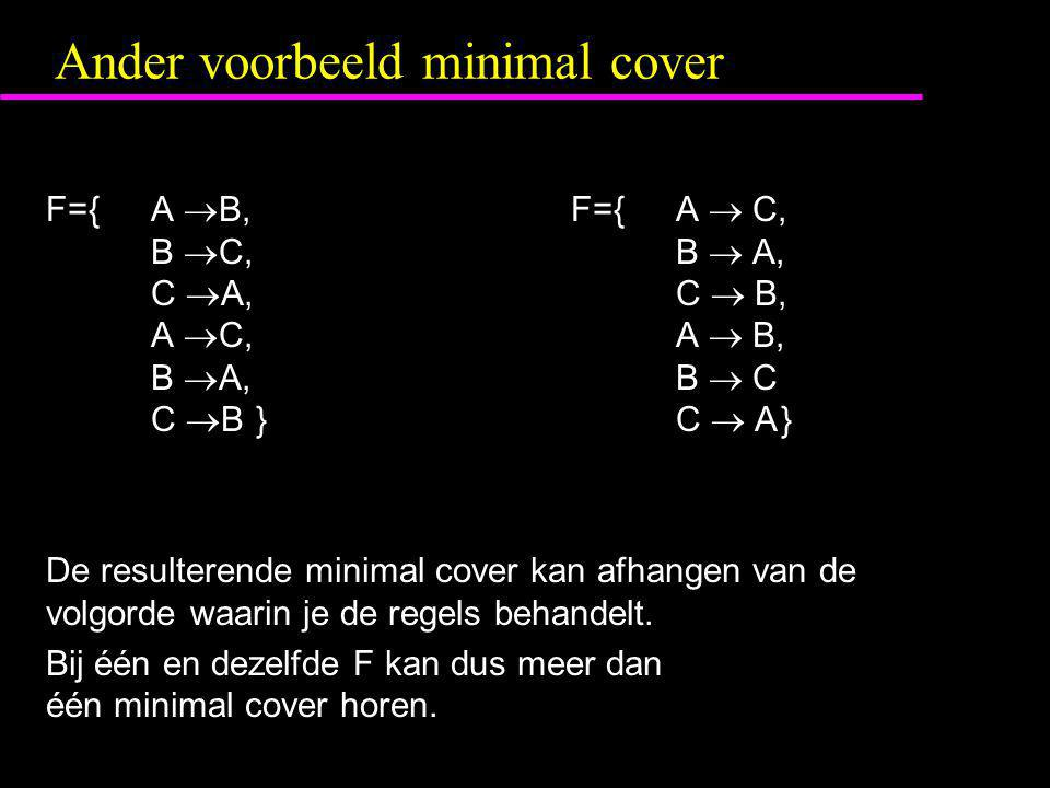 Ander voorbeeld minimal cover