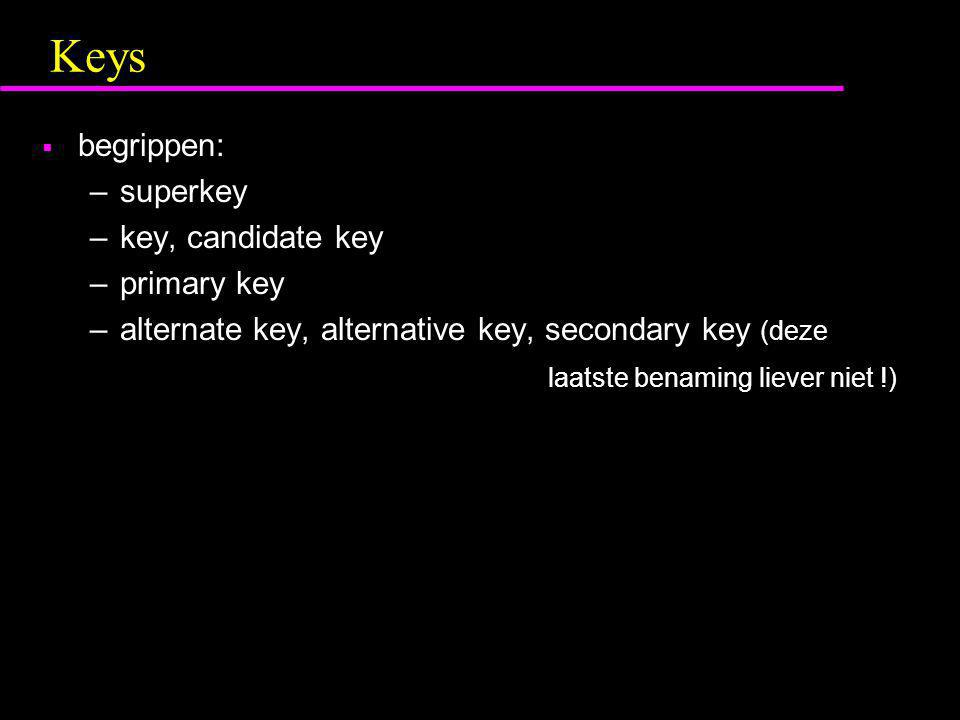 Keys begrippen: superkey key, candidate key primary key