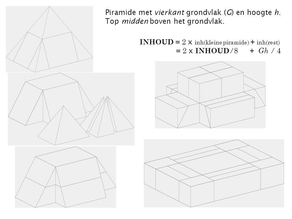 Piramide met vierkant grondvlak (G) en hoogte h.