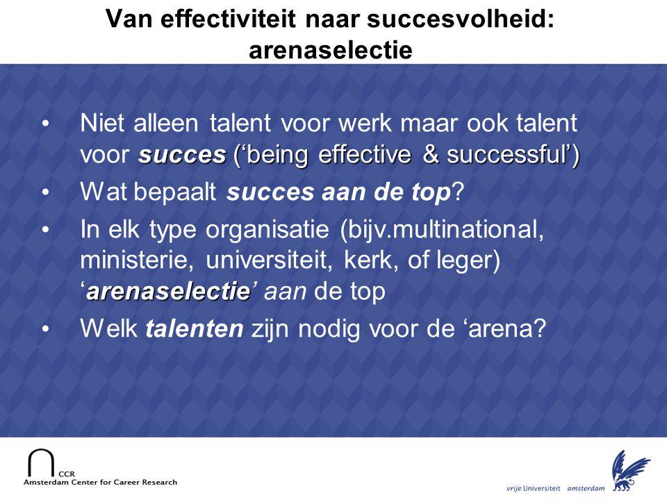 Van effectiviteit naar succesvolheid: arenaselectie