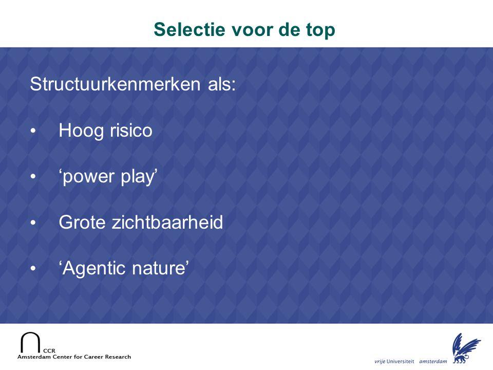 Selectie voor de top Structuurkenmerken als: Hoog risico.