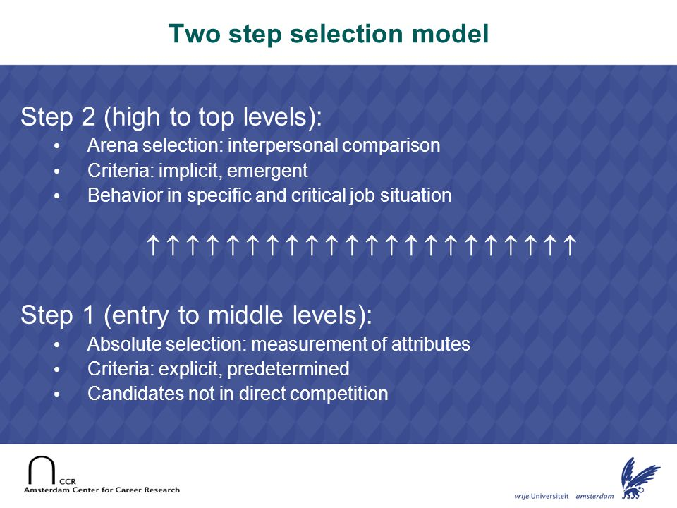 Two step selection model