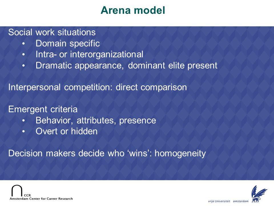Arena model Social work situations Domain specific