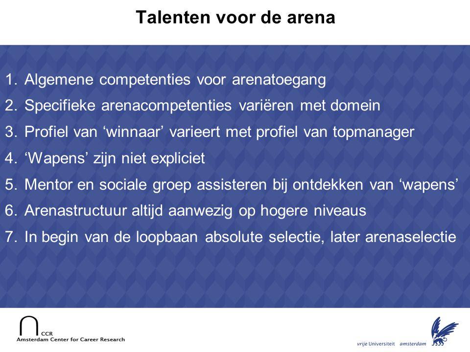 Talenten voor de arena Algemene competenties voor arenatoegang