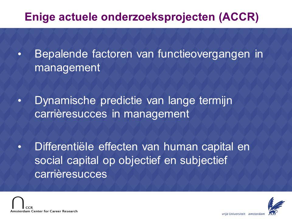 Enige actuele onderzoeksprojecten (ACCR)