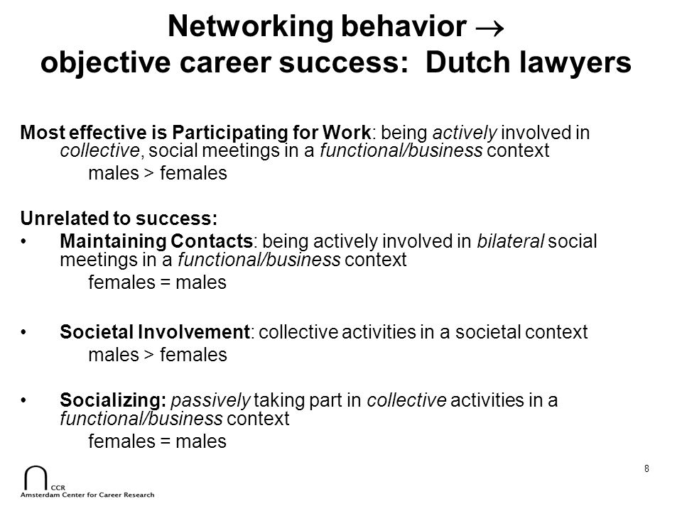 Networking behavior  objective career success: Dutch lawyers