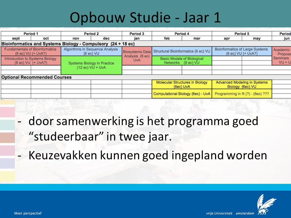 Opbouw Studie - Jaar 1 door samenwerking is het programma goed studeerbaar in twee jaar.