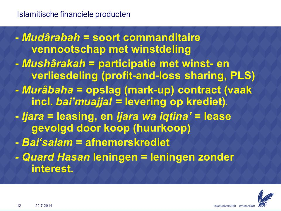 Islamitische financiele producten