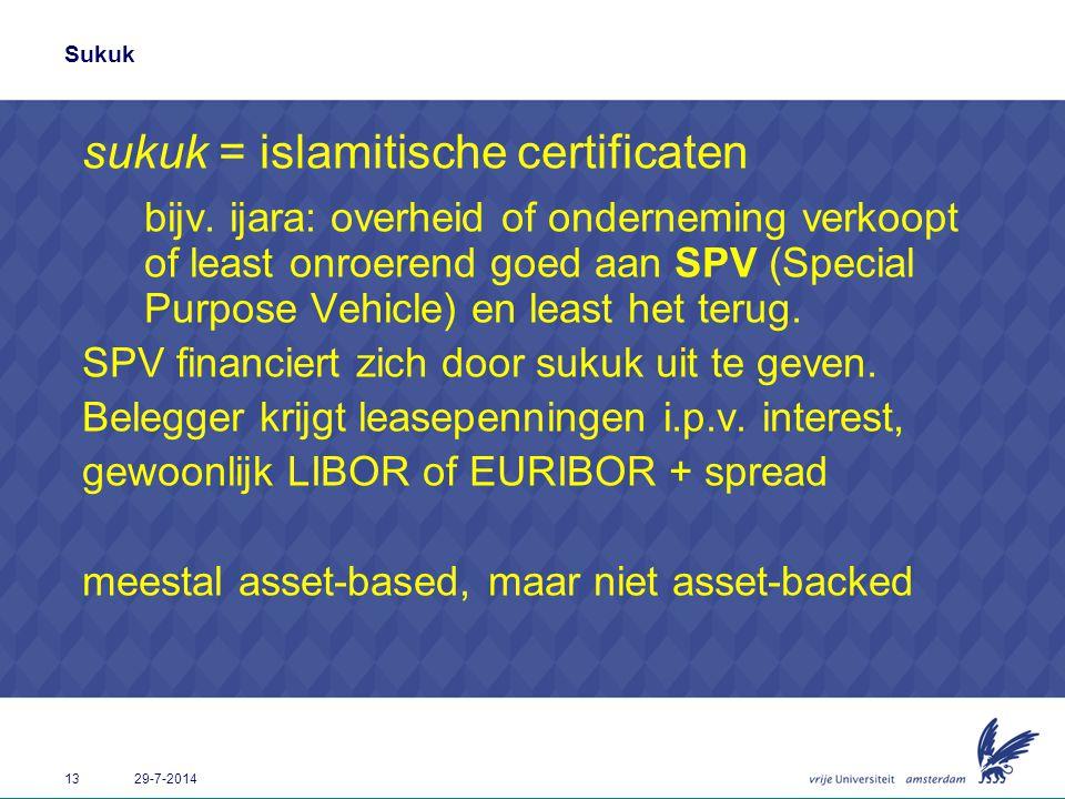 sukuk = islamitische certificaten