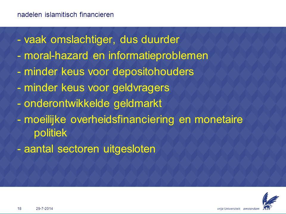 nadelen islamitisch financieren